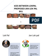 Differences Between Lokpal Bill and Proposed Jan Lok.