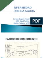 Diarrea Aguda y Deshidratacion Clase Alumnos
