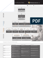 Certification Path WS08ENT R2