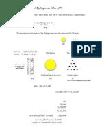 Pythagorean Pi