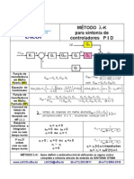 Metodo Para Sintonia de Control Adores PID