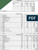 Civil Work Rate Analysis