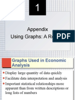 1101 Graphs Review