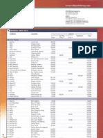 Base Oil Stock Guide 2011