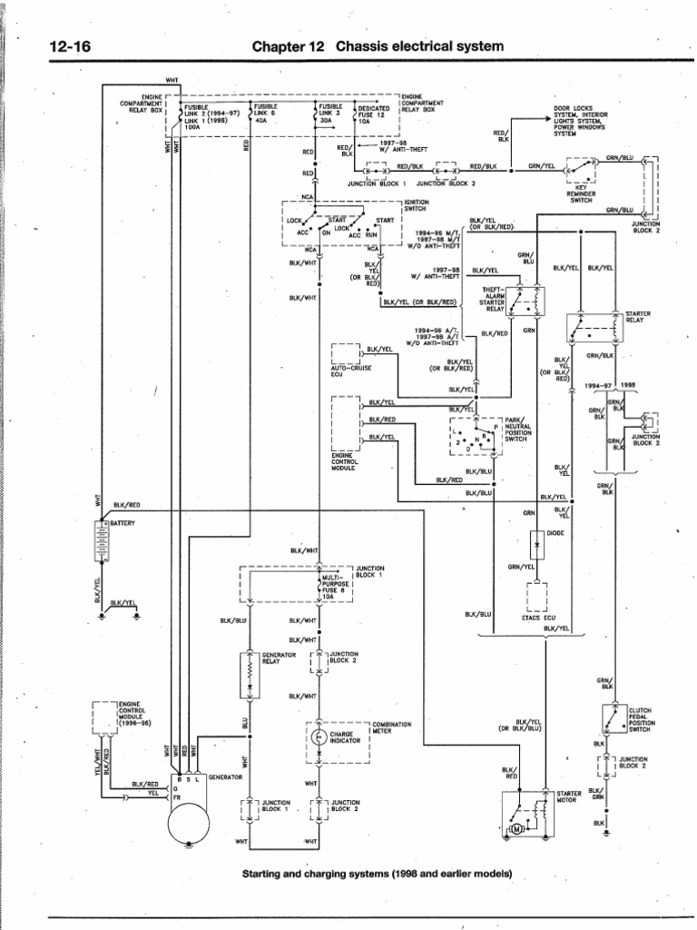 mitsubishi galant lancer- wiring diagrams 1994-2003 ezgo wiring diagram lights