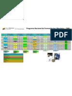Matriz PNF Mecanica