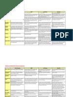 Artificial Lift Methods Comparisons