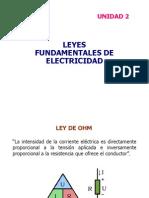 Pres2 - Leyes fundamentales de la Eléctricidad