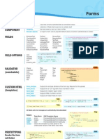formularios