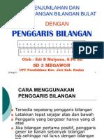 Operasi Bilangan Bulat Dengan Garis Bilangan - SD 3 Megawon