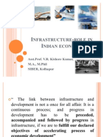 Infrastructure- Role in Indian Ecconomy