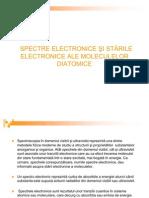 Spectre Electronice