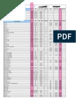 Catalogo de Pastilhas Syl
