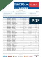39079 DHI WE Standings