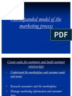 An Expanded Model of the Marketing Process