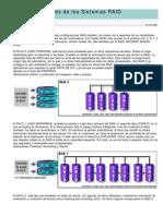 46911929 Niveles de Los Sistemas RAID