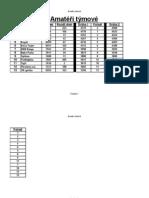 hráčovská tabulka_amat 2011 (1)