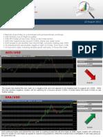 Forex Market Insight 22 August 2011