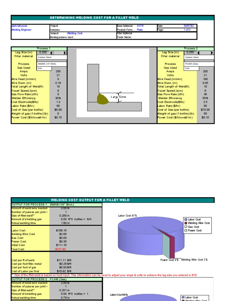 Welding Diagram Cos Electrical Wiring Diagrams Hyperbaric Weld Cost Calculation Chemical Substances Miller Welder