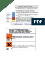 PICTOGRAMAS DE PELIGROSIDAD