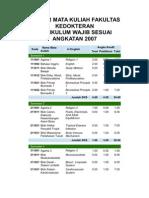 Daftar Mata Kuliah Fakultas Kedokteran