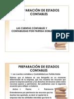 II._Preparacion_de_estados_contables_1