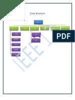 Announced Document of Job Description IEEE ASU SB 2012