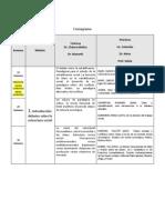 Estructura y Cambio Social - Cronograma - 2012