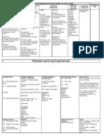 WLA Planner Week 5-6 Term 3