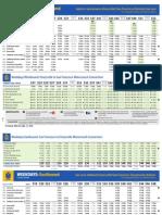 Amtrak - Northern California Schedules