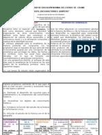 Tema II. Cuadro Tutorias en Linea de Historia