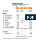 AISD Recommended 2011-12 Budget With Historic Exemptions