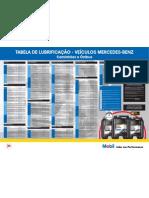 tabela_lubrificacao_mercedezbenz