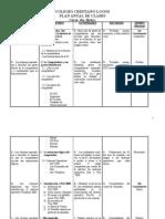 Plan Anual Ccl 8 Programas