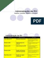 Adm de RH - Historico_Conceitos_Objetivos