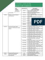 Diagnosis Code Comparison