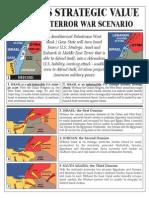 Israel's Strategic Value