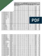 SR286Rolling Resistance Data