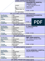List of Doctors - Pune