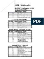 EDGE 2011 RESULTS (SENIOR  EVENTS)