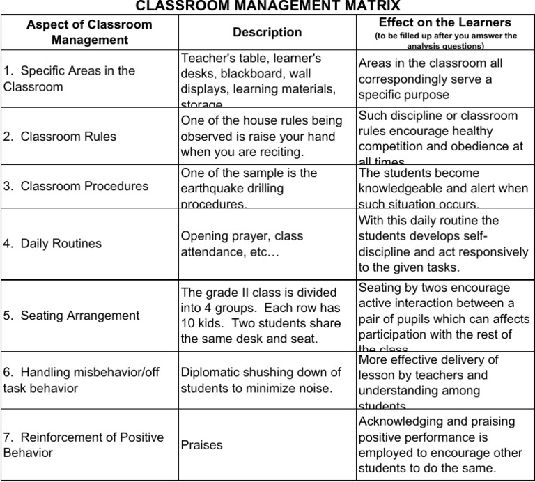 Classroom Management Plan Template Alison Geesey Music Educator