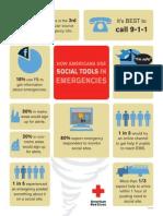 Social Media in Emergencies