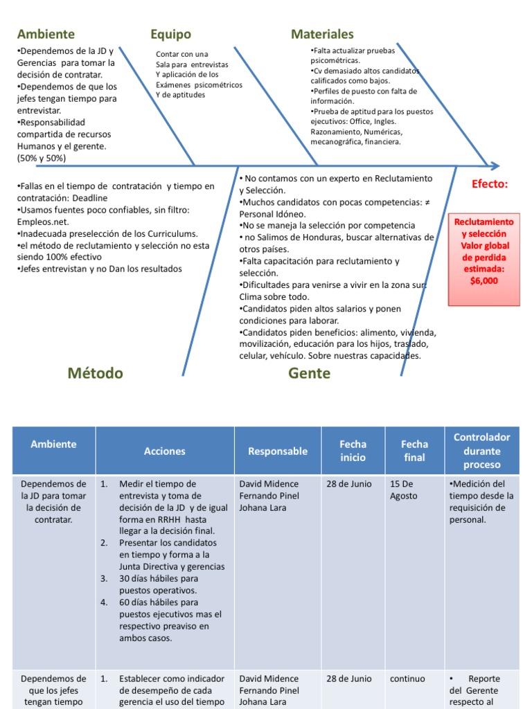 Perfecto Ejemplos De Currículum De Reclutador De Recursos Humanos ...