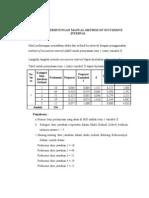 Contoh Perhitungan MSI