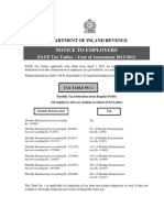 PAYE Tax Tables