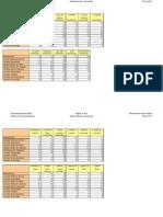 SINADI Medicamentos y Consultas -EnERO 2011 PUBLICACION