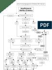 algoritmo IAo
