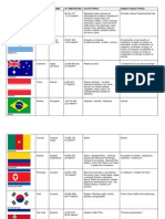Equipos participantes  mundial