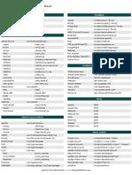 cPanel 11.25 - Cheat Sheet