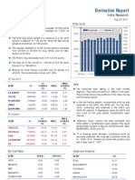 Derivative Report 25th August 2011